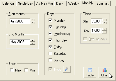 "Screenshot of the main options for controlling the output of the ""Monthly"" feature"